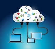 Cloud computing connection icons and electronics. Royalty Free Stock Image