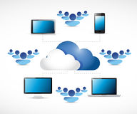 Cloud computing connection network illustration Stock Images