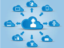 Cloud computing connection. For web Royalty Free Stock Photography