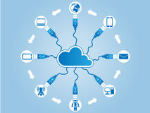 Cloud computing connection world usb. For web Stock Photos
