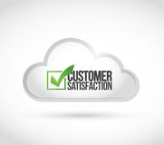Cloud computing customer satisfaction. Illustration design over a white background Royalty Free Stock Images