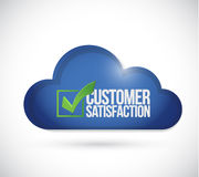 Cloud computing customer support check mark Royalty Free Stock Photography