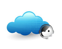 Cloud computing customer support concept Royalty Free Stock Photos