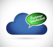 Cloud computing customer support Royalty Free Stock Image