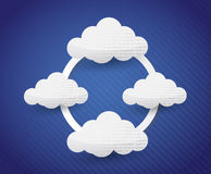 Cloud computing cycle illustration Stock Photo