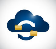 Cloud computing data storage cycle icon. Illustration design over a white background Stock Photography