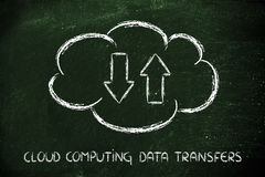 Cloud computing data transfers Royalty Free Stock Photos