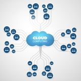 Cloud Computing Design Concept with Network Mesh, Data Center and Connected Client Computers - Digital Network Connections Royalty Free Stock Images