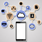 Cloud computing devices Royalty Free Stock Photo