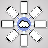 Cloud computing devices Stock Photos