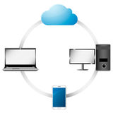 Cloud computing, devices connected Stock Photography