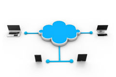 Cloud computing devices Royalty Free Stock Image