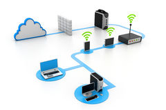 Cloud computing devices Royalty Free Stock Images