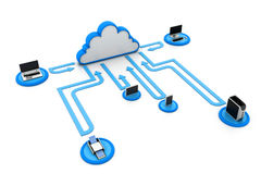 Cloud computing devices Royalty Free Stock Photography
