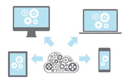 Cloud computing Devices. Cloud computing Network Connected all Devices Stock Images