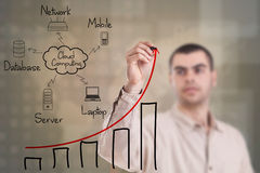 Cloud computing diagram Stock Photos
