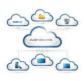 Cloud computing diagram connection concept. Stock Images