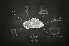 Cloud computing. Diagram with devices Stock Image