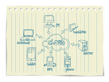 Cloud Computing Doodles. For Web or Print Stock Image