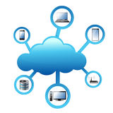 Cloud Computing electronic network Concept Stock Photography