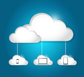 Cloud computing electronics connection Royalty Free Stock Image