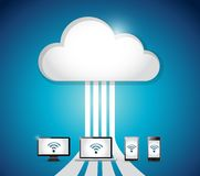 Cloud computing electronics internet connection. Stock Image