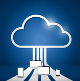 Cloud computing electronics network illustration Stock Image