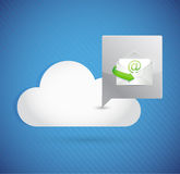 Cloud computing email message illustration Stock Photos