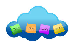 Cloud computing files Stock Photography