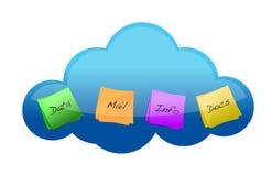Cloud computing files Stock Photography