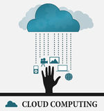 Cloud computing concept. Cloud computing is easy to acces with fingers from different devices Royalty Free Stock Image