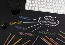 Cloud computing flowchart on a black office desk. Royalty Free Stock Photography