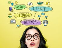Cloud computing flowchart with young woman stock photos