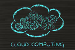 Cloud computing, funny devices and cloud design. Data security on cloud computing, cloud with internal gearwheel mechanism Stock Image