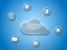 Cloud computing glass. Infographic-style clear glass depicting a cloud Royalty Free Stock Photos