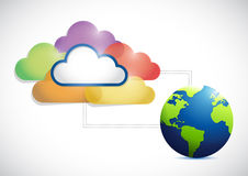 Cloud computing and globe illustration design Stock Photo