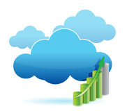 Cloud computing graph illustration design Stock Photo