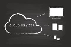 Cloud Computing Graphic. On Blackboard Stock Photo