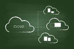 Cloud Computing Graphic Stock Photography