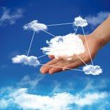 Cloud computing Royalty Free Stock Image