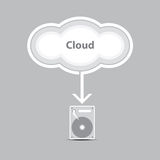 Cloud computing into harddrive Stock Photos