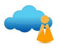 Cloud computing icon Royalty Free Stock Photos