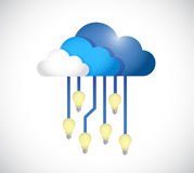 Cloud computing ideas concept illustration Stock Photography