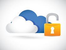 Cloud computing illustration lock illustration Royalty Free Stock Photo