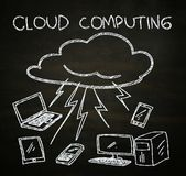 Cloud computing. Illustration sketced with chalk on blackboard Stock Images