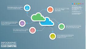 Cloud computing infographic background modern style for web Royalty Free Stock Photography