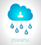 Cloud computing infographic with 5 numbers for your business Royalty Free Stock Photography