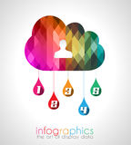 Cloud computing infographic with 5 numbers for your business Royalty Free Stock Image