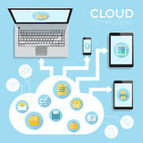 Cloud computing infographics royalty free illustration