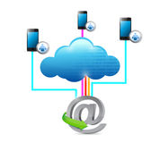 Cloud computing internet network concept Royalty Free Stock Photo
